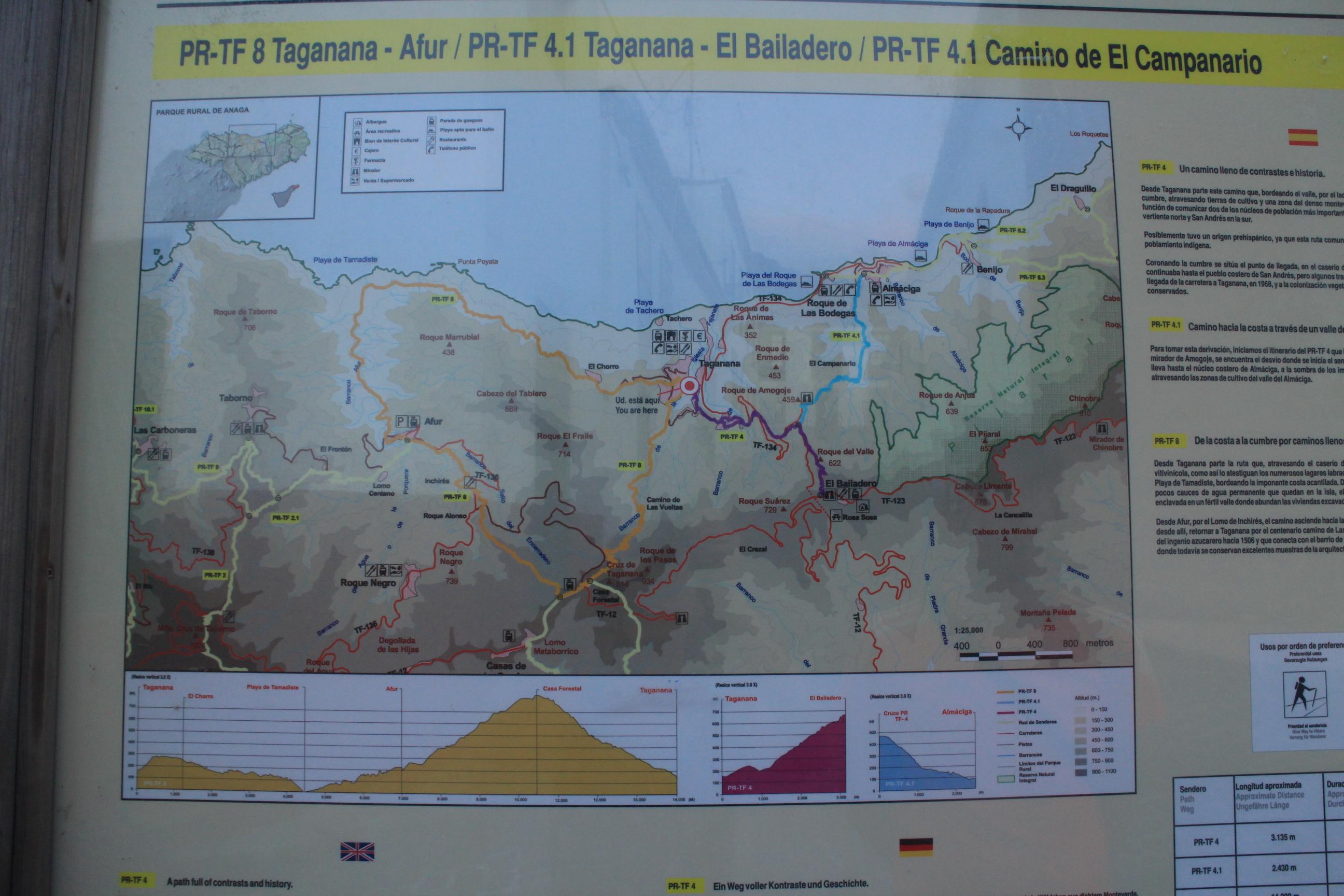 從Taganana出發有兩條主要的登山步道。